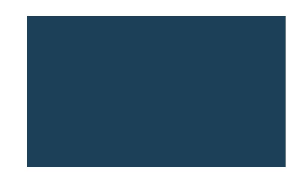 Lobster, Maris Seafoods Ltd